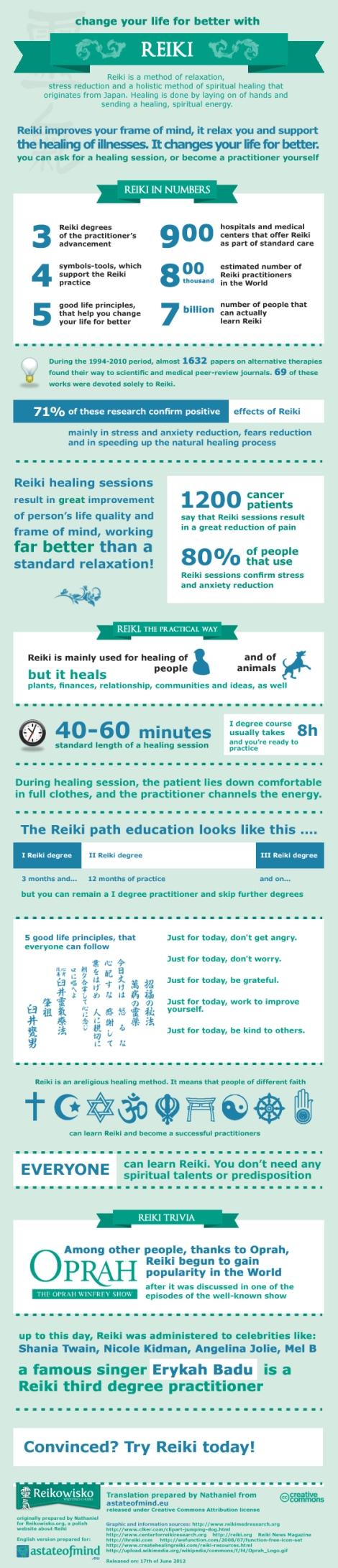 reiki-infographic