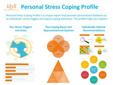 Stress Coping Profile Report Brochure